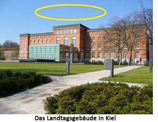 Kirchenaustritt Kiel